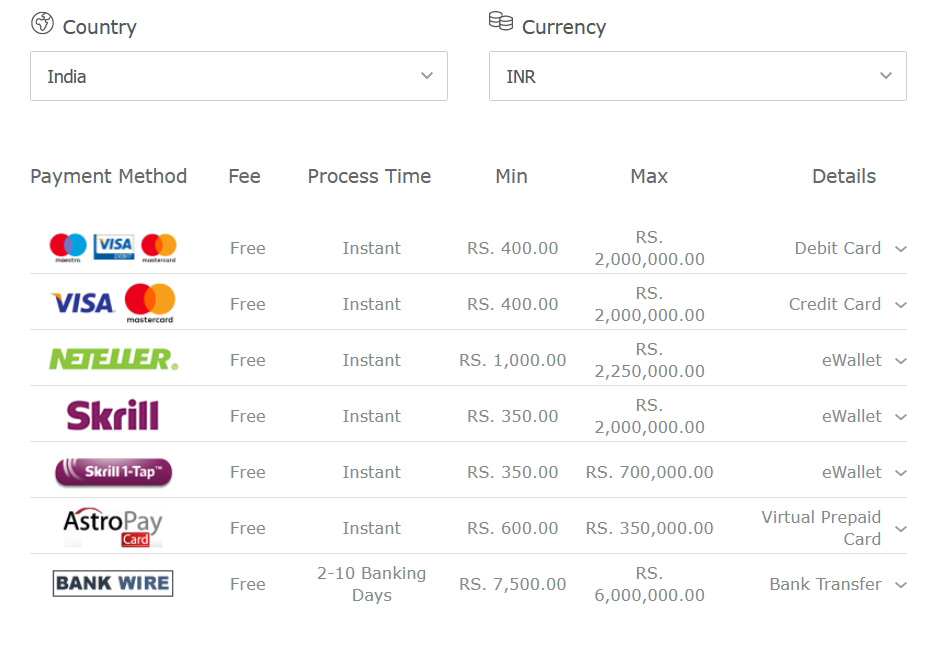 Bet365 payment methods for deposit.